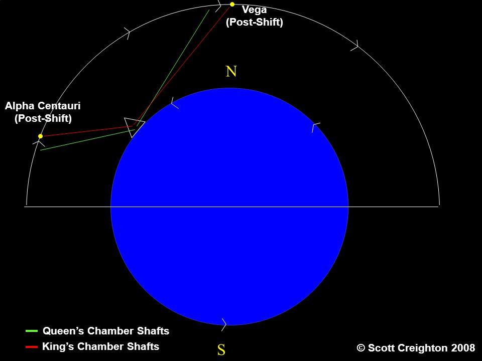 S N Sir Alpha Centauri (Post-Shift) Vega (Post-Shift) Queen's Chamber Shafts King's Chamber Shafts © Scott Creighton 2008