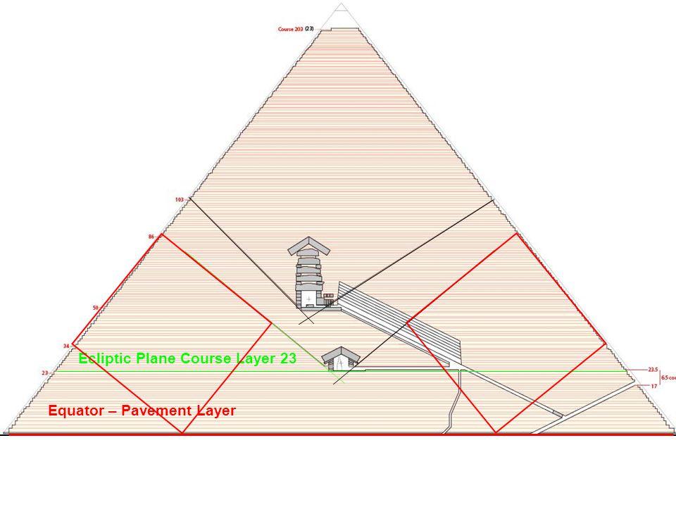 Ecliptic Plane Course Layer 23 Equator – Pavement Layer