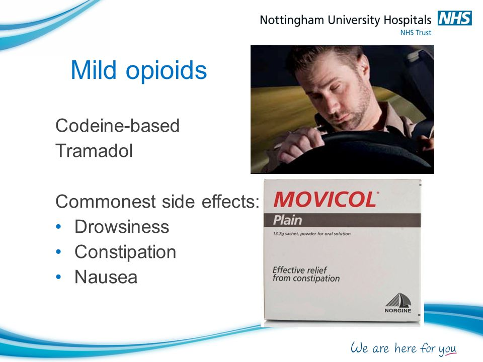 Mild opioids Codeine-based Tramadol Commonest side effects: Drowsiness Constipation Nausea