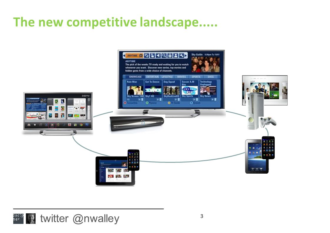 ___________________________ @nwalley 4 The competitive landscape - extended....