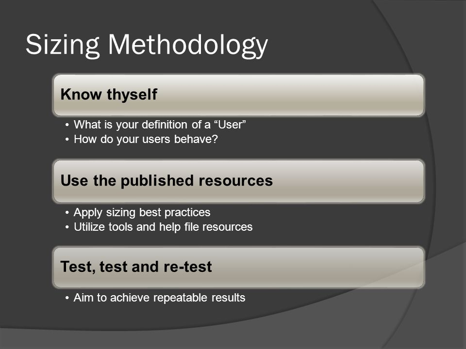 Sizing Methodology Know thyself What is your definition of a User How do your users behave.