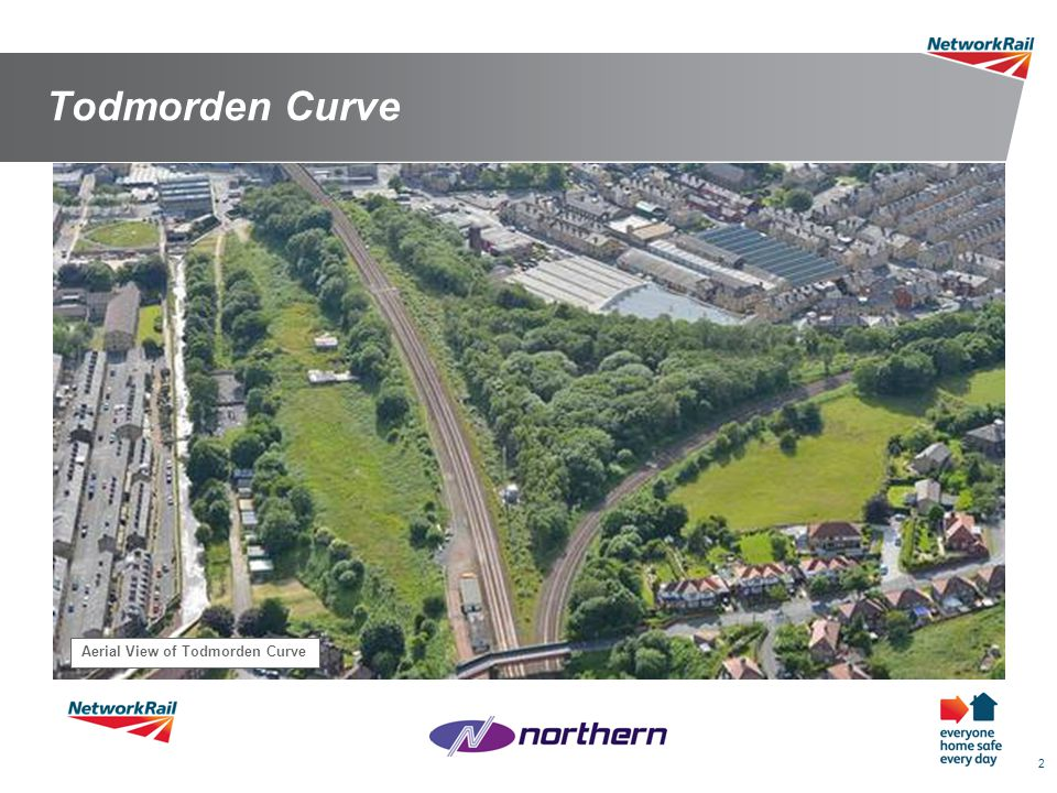 3 Todmorden Curve The project involves: –Reinstatement of approx 300m of new track formation, ballast, sleepers and rail –1nr new turnout from the Dn MVN2 and 1nr new crossover on the MVN2 line between Todmorden viaduct and Todmorden Station –Heavy maintenance of existing turnout and crossover on the FHR6 line –New signalling, telecoms and power equipment on and off the new chord and spacing alterations between Dobroyd and Summit Tunnel (late new scope) –Control modifications to Preston Powered Signal Box –Footbridge at Dobroyd Crossing (by National Footbridge Team)