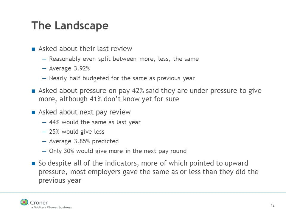 12 The Landscape Asked about their last review —Reasonably even split between more, less, the same —Average 3.92% —Nearly half budgeted for the same as previous year Asked about pressure on pay 42% said they are under pressure to give more, although 41% don't know yet for sure Asked about next pay review —44% would the same as last year —25% would give less —Average 3.85% predicted —Only 30% would give more in the next pay round So despite all of the indicators, more of which pointed to upward pressure, most employers gave the same as or less than they did the previous year