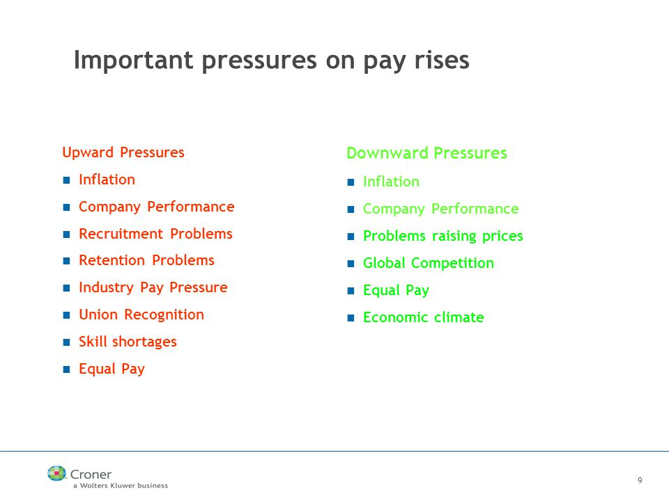 9 Important pressures on pay rises Upward Pressures Inflation Company Performance Recruitment Problems Retention Problems Industry Pay Pressure Union Recognition Skill shortages Equal Pay Downward Pressures Inflation Company Performance Problems raising prices Global Competition Equal Pay Economic climate