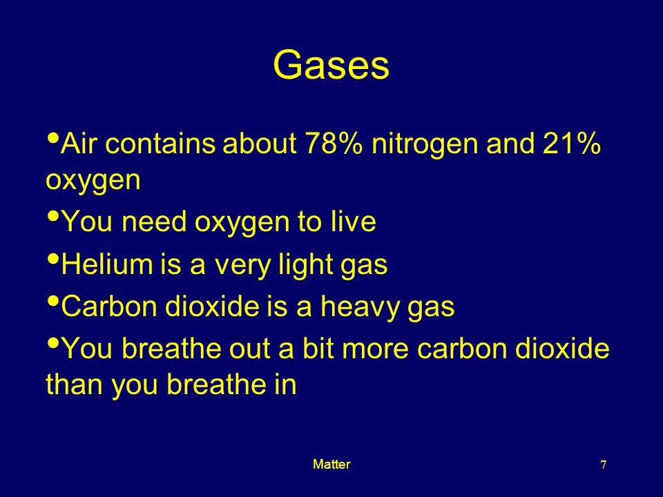 Matter7 Gases Air contains about 78% nitrogen and 21% oxygen You need oxygen to live Helium is a very light gas Carbon dioxide is a heavy gas You breathe out a bit more carbon dioxide than you breathe in