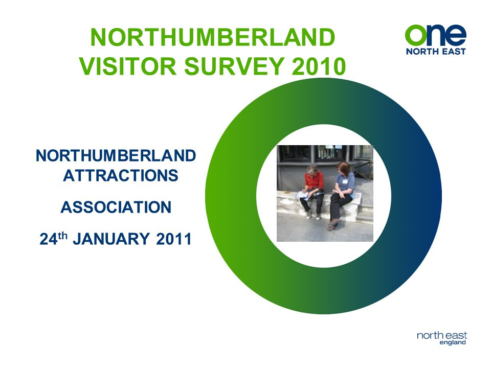 RECOMMENDING NORTHUMBERLAND −98% of people would recommend Northumberland to friends −94% would recommend other parts of the North East −97% of overseas visitors would recommend Northumberland −96% of first time visitors would recommend Northumberland