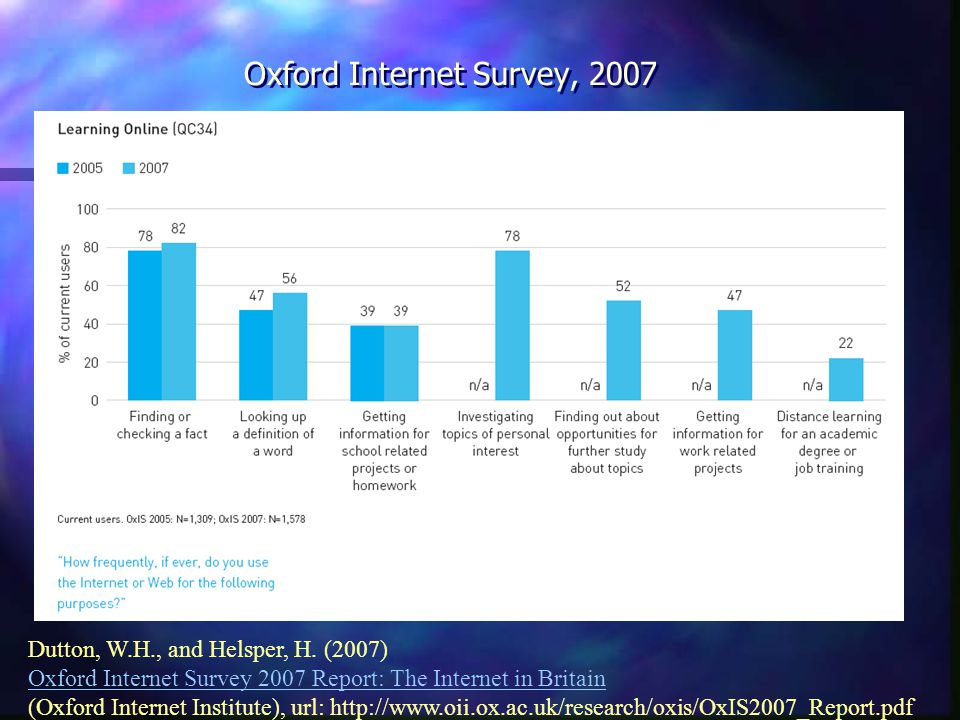 Oxford Internet Survey, 2007 Dutton, W.H., and Helsper, H.