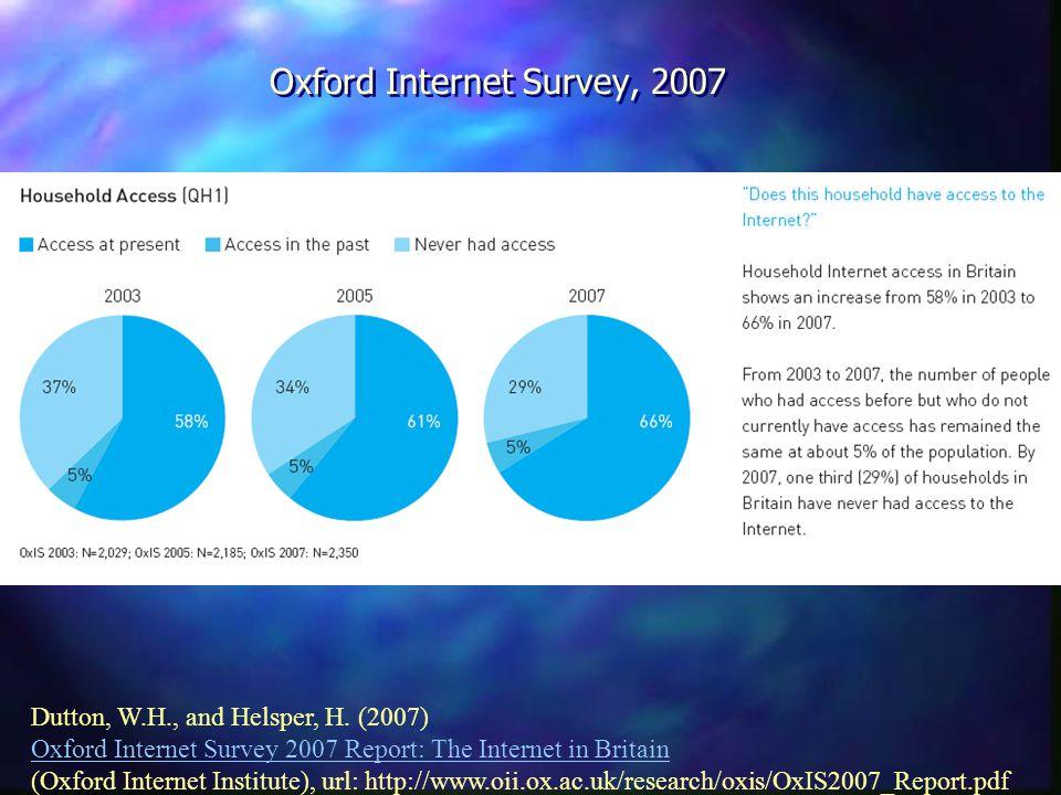 Oxford Internet Survey, 2007 Dutton, W.H., and Helsper, H. (2007) Oxford Internet Survey 2007 Report: The Internet in Britain (Oxford Internet Institu