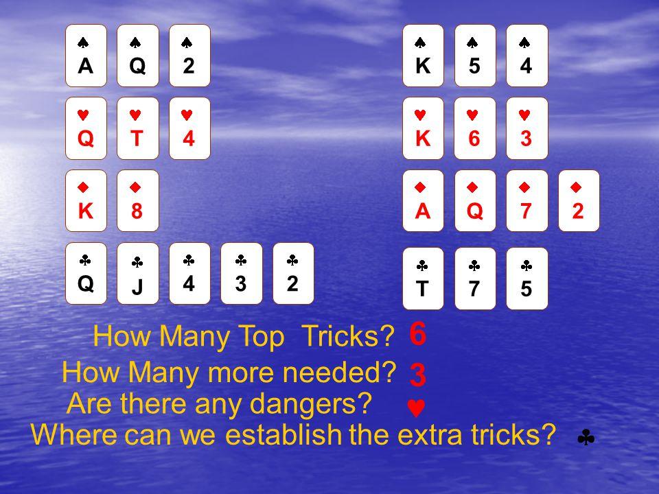 AA QQ 22 Q T 4 KK 88 QQ JJ 44 33 22 KK 55 44 K 6 3 AA QQ 77 22 TT 77 55 How Many Top Tricks.