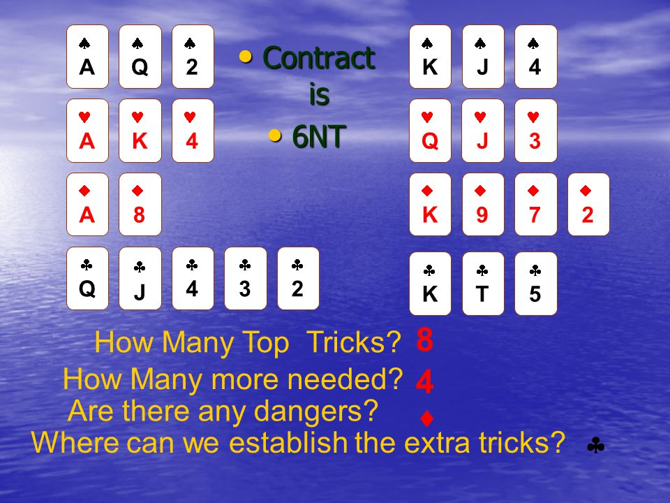 Establishing Tricks in Long Suits With 8 cards the most likely split for the remaining 5 is 3/2 With 8 cards the most likely split for the remaining 5 is 3/2 If you have 5 in 1 hand you will probably make 2 when opponents are out If you have 5 in 1 hand you will probably make 2 when opponents are out QQ JJ 44 33 22 TT 77 55 Lead 2 toward T Then 5 toward Q You lose A and K Then make 3 tricks