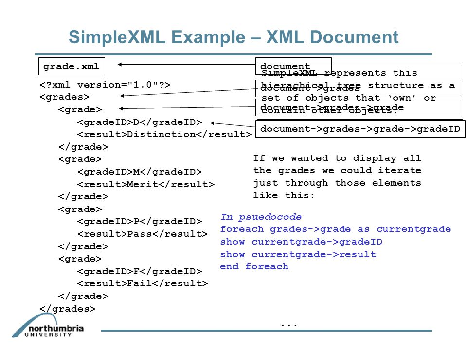 Example – XML Document The aim of the example used in these slides is to list the grade data in a XHTML table e.g.