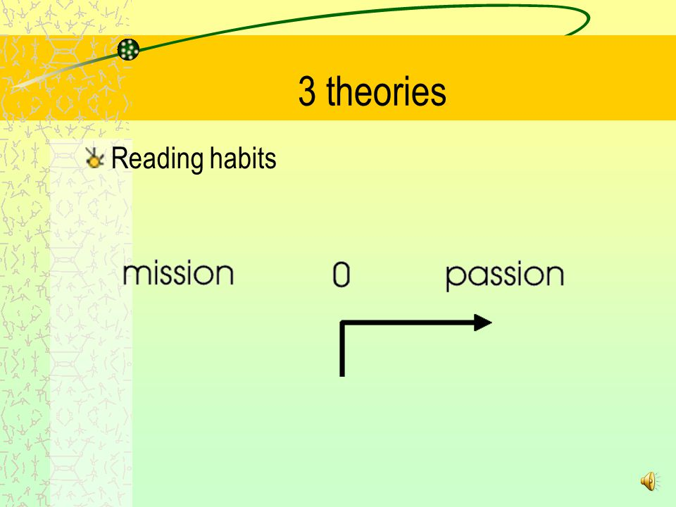 3 theories Reading habits