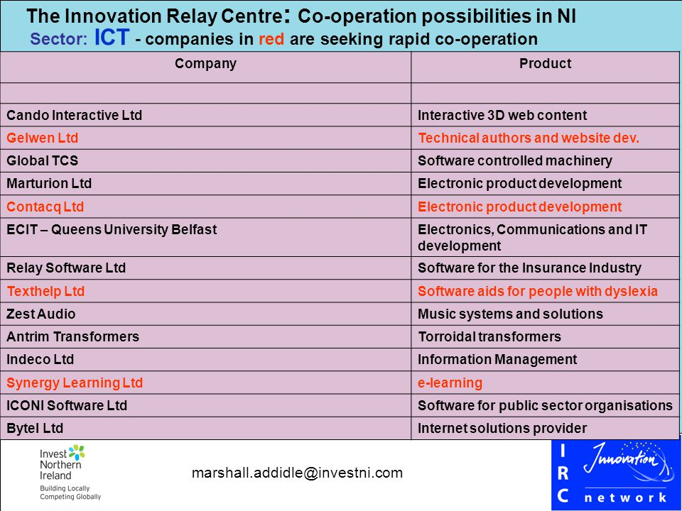 The Innovation Relay Centre: Co-operation possibilities in NI Sector: Engineering - companies in red are seeking rapid co-operation CompanyProduct Campbell Design & EngineeringProduct design and prototype production FIN Engineering Group LtdEngineering, production & project management Northern Ireland Technology Centre (NITC) Product & process development Aerosubs LtdBus door actuators and seals Amphora NDT LtdNon-destructive testing in the construction industry Gildernew EngineeringBuilding & farm machinery Intermatic Manufacturing LtdA unique fresh candyfloss vending machine.