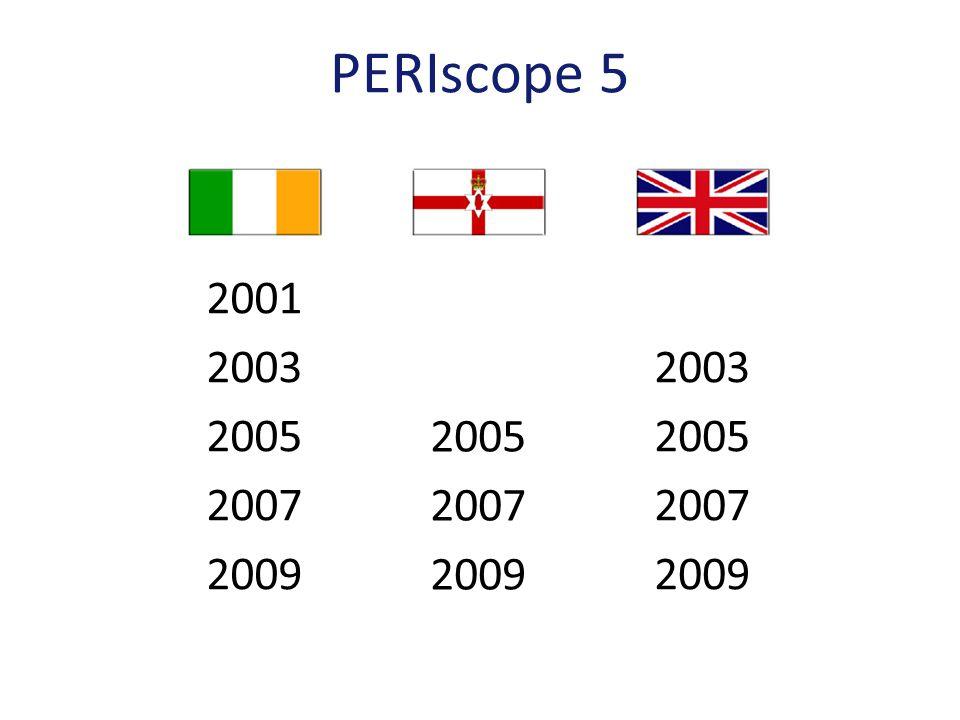 PERIscope 5 2001 2003 2005 2007 2009 2005 2007 2009 2003 2005 2007 2009