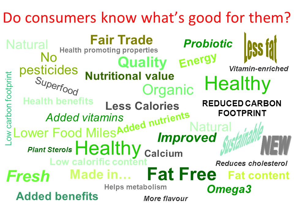 Lower Food Miles Organic Healthy Fat Free No pesticides Superfood Helps metabolism Made in… Energy Natural Quality Calcium Healthy More flavour Nutritional value Natural Low carbon footprint Fresh Do consumers know what's good for them.