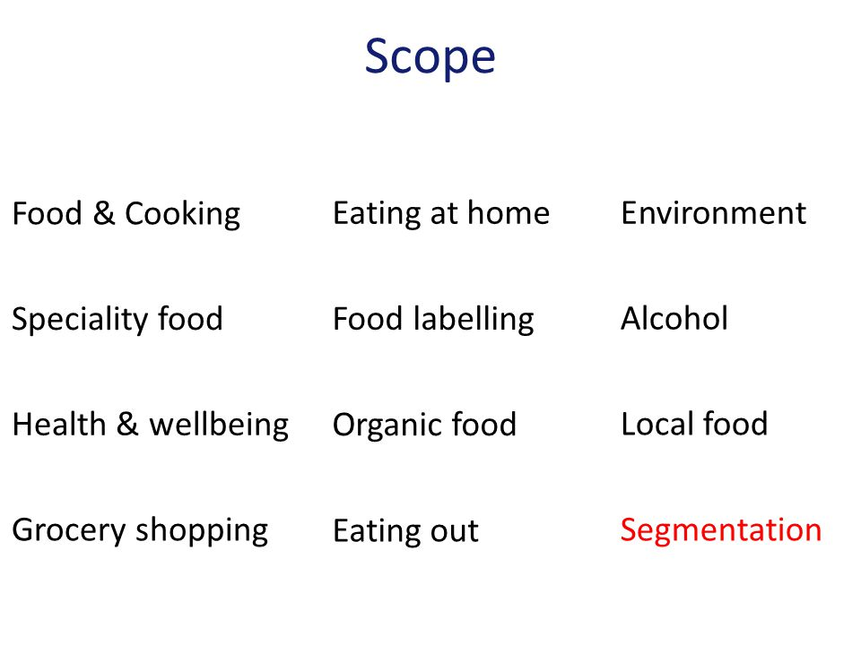 Scope Food & Cooking EnvironmentEating at home Speciality food Food labelling Organic food Eating out Local food Health & wellbeing Grocery shoppingSegmentation Alcohol