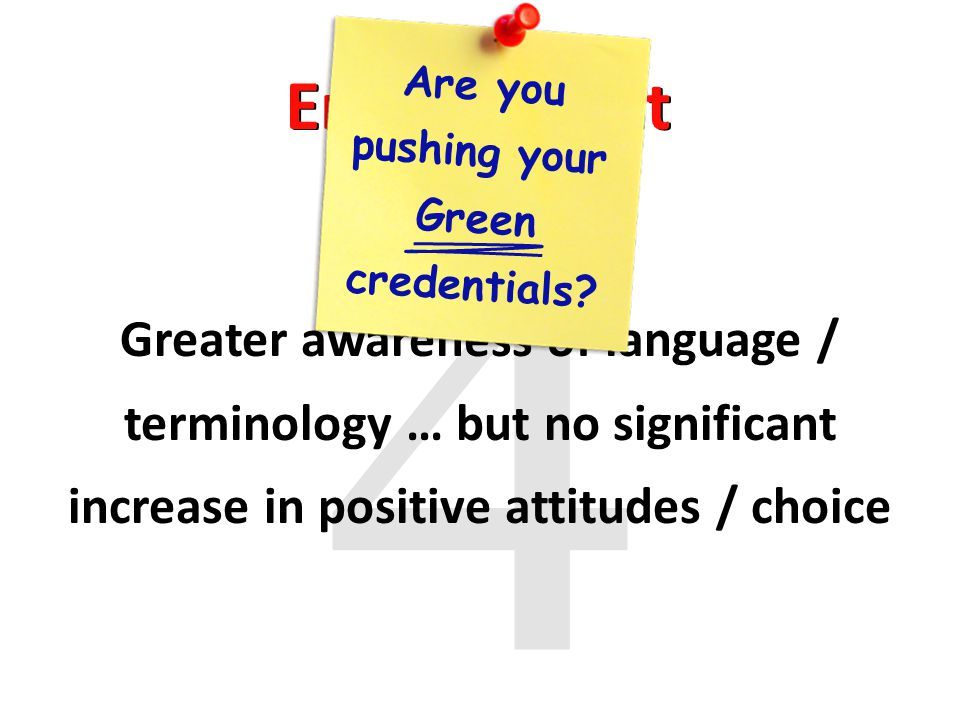 Greater awareness of language / terminology … but no significant increase in positive attitudes / choice Environment Are you pushing your Green credentials