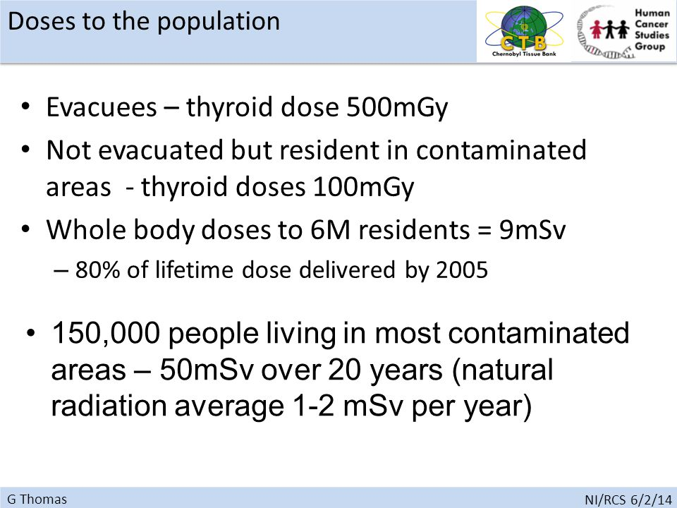 G Thomas NI/RCS 6/2/14 Evacuees – thyroid dose 500mGy Not evacuated but resident in contaminated areas - thyroid doses 100mGy Whole body doses to 6M residents = 9mSv – 80% of lifetime dose delivered by 2005 150,000 people living in most contaminated areas – 50mSv over 20 years (natural radiation average 1-2 mSv per year) Doses to the population