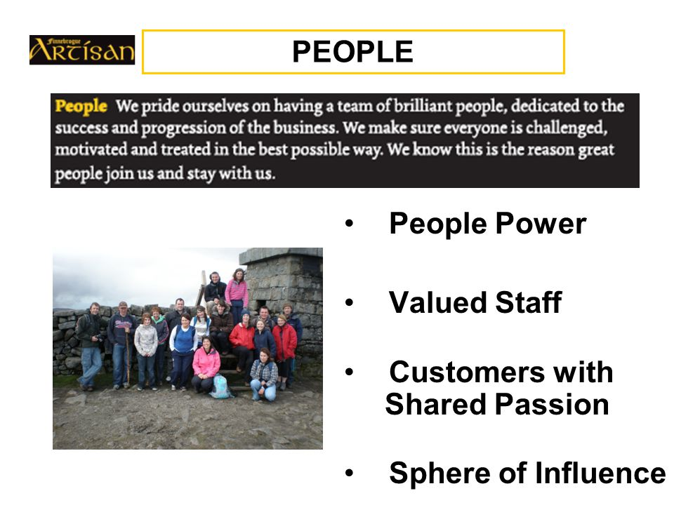 PEOPLE People Power Valued Staff Customers with Shared Passion Sphere of Influence