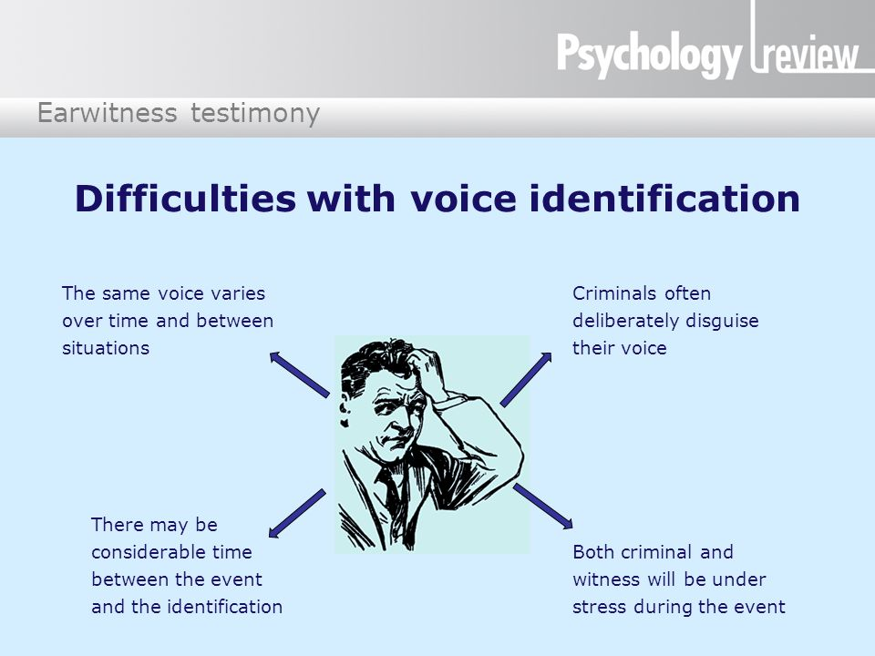 Earwitness testimony Laboratory procedures Procedures are similar to an eyewitness line-up Participants listen to a spoken word or sentence There is a delay, from minutes to days Participants attempt to identify the voice from a selection