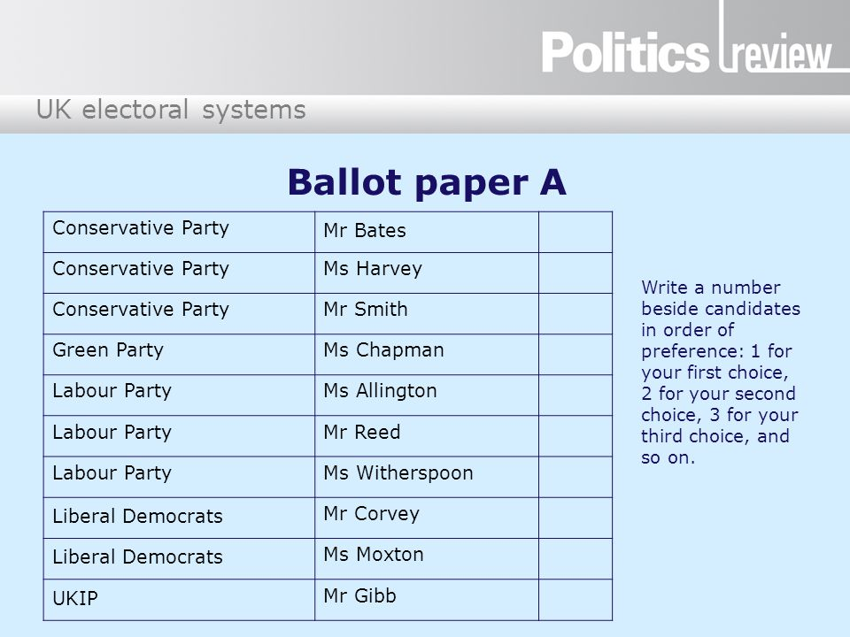 UK electoral systems Ballot paper A Conservative Party Mr Bates Conservative PartyMs Harvey Conservative PartyMr Smith Green PartyMs Chapman Labour Pa