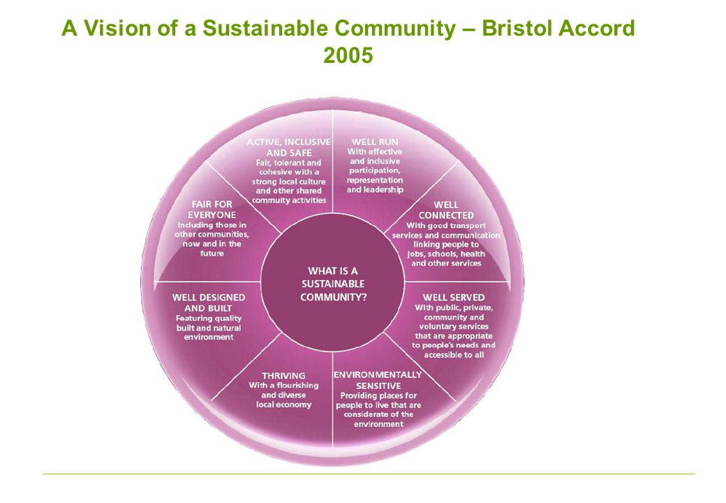 A Vision of a Sustainable Community – Bristol Accord 2005