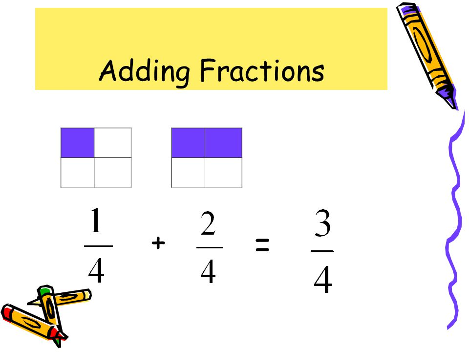 Adding Fractions + =