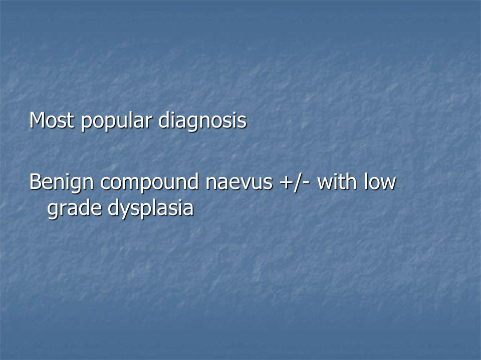 Most popular diagnosis Benign compound naevus +/- with low grade dysplasia