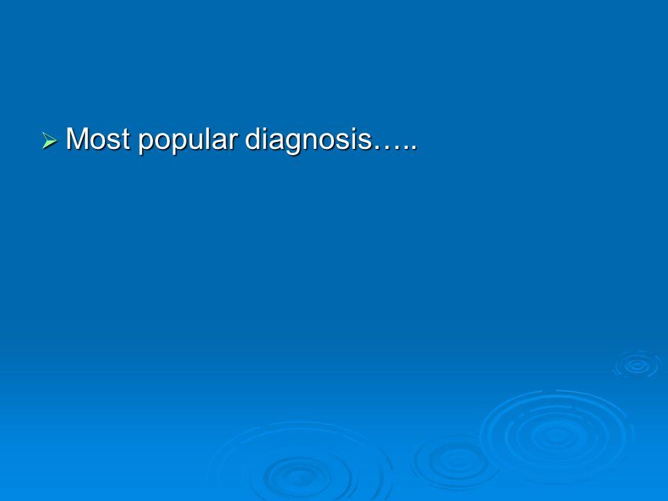  Most popular diagnosis…..