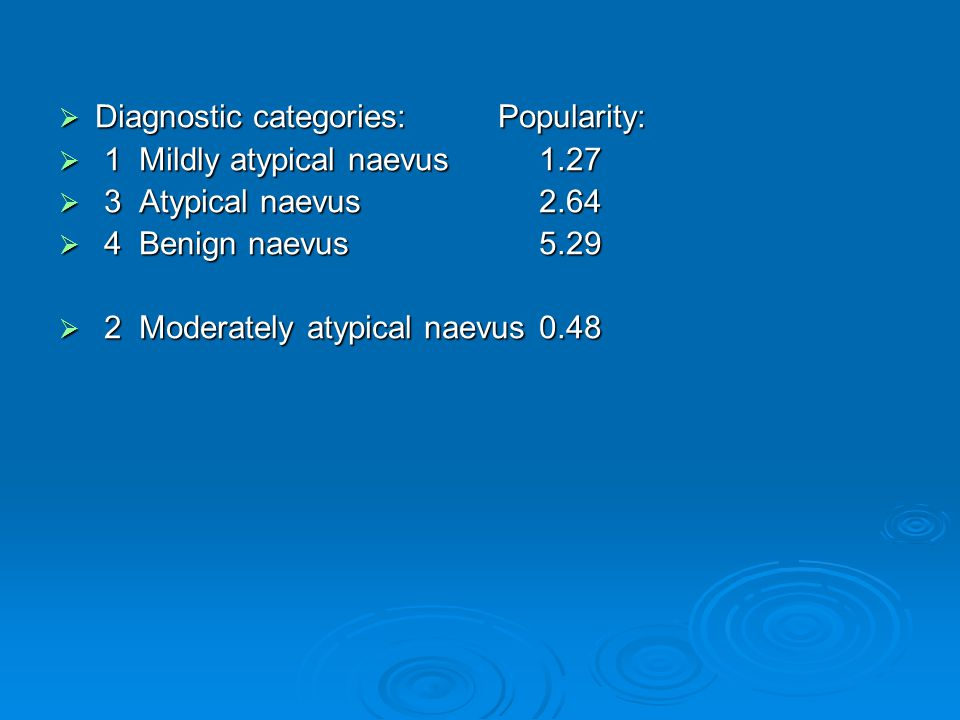  Diagnostic categories: Popularity:  1 Mildly atypical naevus 1.27  3 Atypical naevus 2.64  4 Benign naevus 5.29  2 Moderately atypical naevus 0.