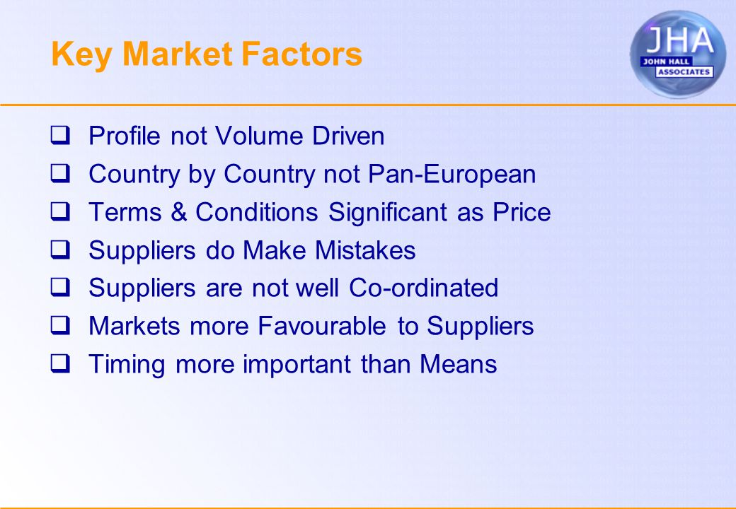 Key Market Factors  Profile not Volume Driven  Country by Country not Pan-European  Terms & Conditions Significant as Price  Suppliers do Make Mistakes  Suppliers are not well Co-ordinated  Markets more Favourable to Suppliers  Timing more important than Means