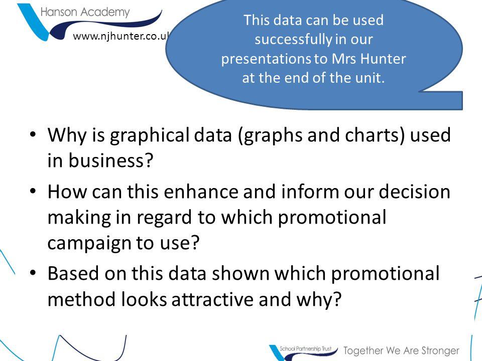 www.njhunter.co.uk Data Mining