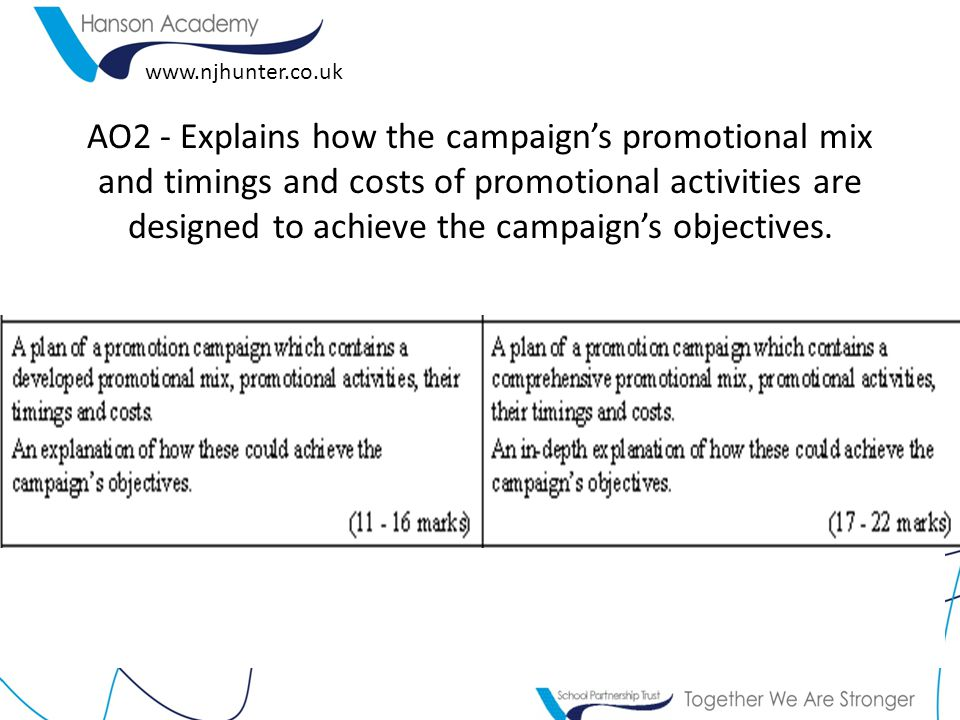 www.njhunter.co.uk AO2 - Explains how the campaign's promotional mix and timings and costs of promotional activities are designed to achieve the campaign's objectives.