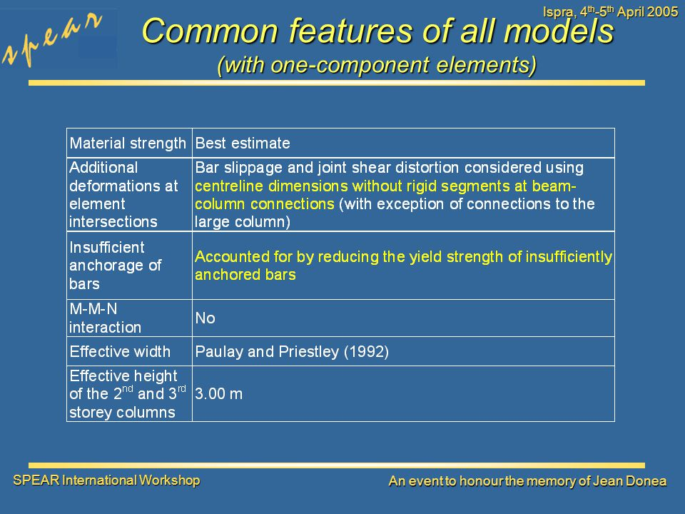 SPEAR International Workshop An event to honour the memory of Jean Donea Ispra, 4 th -5 th April 2005 Common features of all models (with one-componen