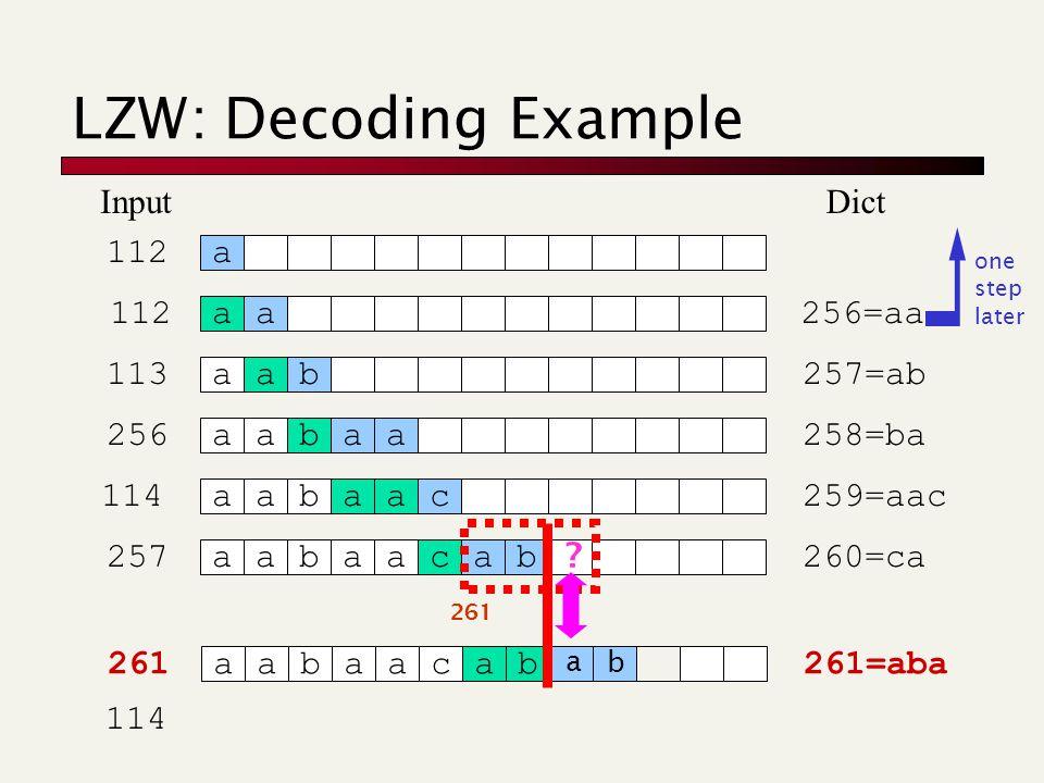 LZW: Decoding Example a 112 256=aa aa 257=ab aab 113 258=ba aabaa 256 259=aac aabaac 114 260=ca aabaacab 257 261=aba 112 aabaacab 261 InputDict one step later .