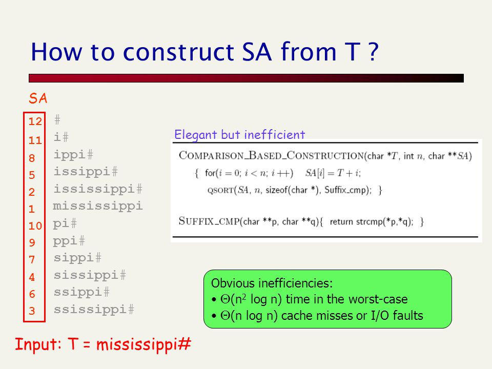 How to construct SA from T .