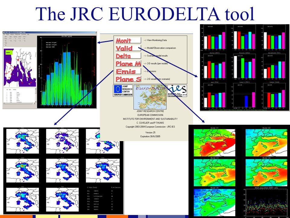 Nov. 19, 2009FAIRMODE22 The JRC EURODELTA tool