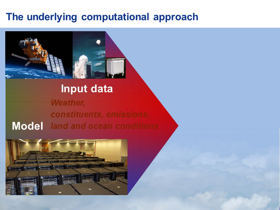 Nov. 19, 2009FAIRMODE5 The underlying computational approach Input data Weather, constituents, emissions, land and ocean conditions Model