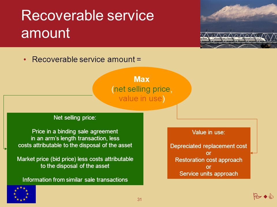 31 PwC Recoverable service amount Recoverable service amount = Max (net selling price, value in use) Net selling price: Price in a binding sale agreem