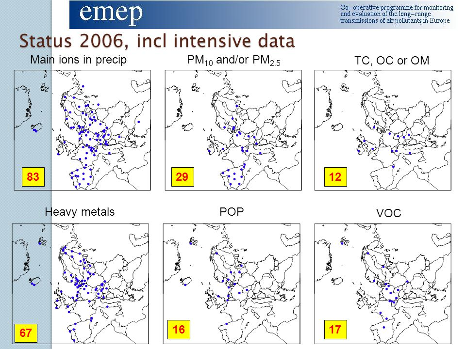Main ions in precipPM 10 and/or PM 2.5 TC, OC or OM Heavy metalsPOP VOC Status 2006, incl intensive data 83 67 1617 2912