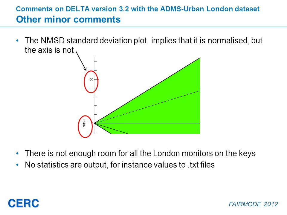 FAIRMODE 2012 Comments on DELTA version 3.2 with the ADMS-Urban London dataset Other minor comments The NMSD standard deviation plot implies that it is normalised, but the axis is not There is not enough room for all the London monitors on the keys No statistics are output, for instance values to.txt files