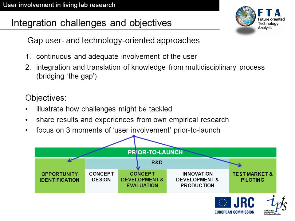 User involvement in living lab research Integration challenges and objectives Gap user- and technology-oriented approaches 1.continuous and adequate involvement of the user 2.integration and translation of knowledge from multidisciplinary process (bridging 'the gap') Objectives: illustrate how challenges might be tackled share results and experiences from own empirical research focus on 3 moments of 'user involvement' prior-to-launch PRIOR-TO-LAUNCH OPPORTUNITY IDENTIFICATION R&D TEST MARKET & PILOTING CONCEPT DESIGN CONCEPT DEVELOPMENT & EVALUATION INNOVATION DEVELOPMENT & PRODUCTION