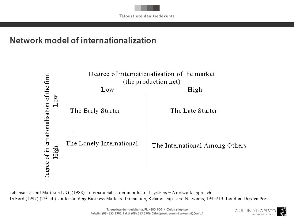 Network model of internationalization Johanson J. and Mattsson L-G. (1988). Internationalisation in industrial systems – A network approach. In Ford (