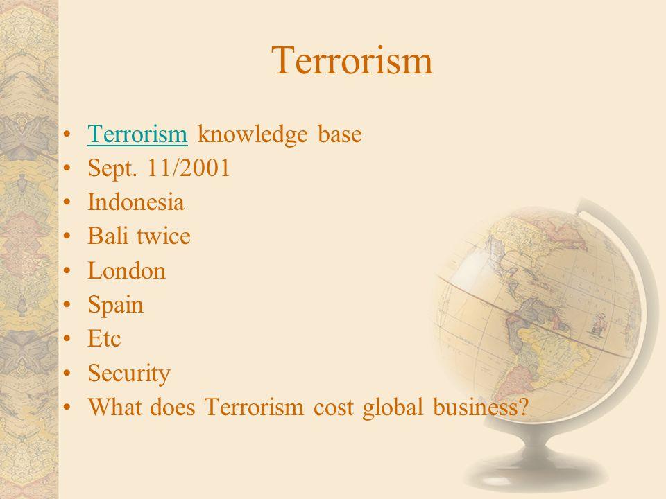 Terrorism Terrorism knowledge baseTerrorism Sept. 11/2001 Indonesia Bali twice London Spain Etc Security What does Terrorism cost global business?