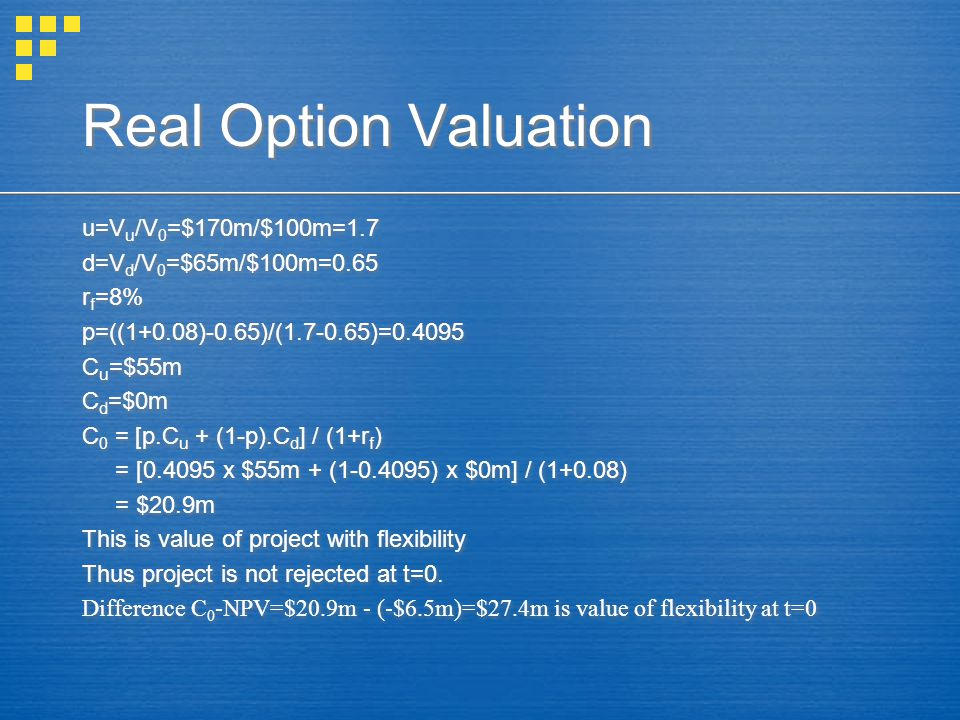 Real Option Valuation u=V u /V 0 =$170m/$100m=1.7 d=V d /V 0 =$65m/$100m=0.65 r f =8% p=((1+0.08)-0.65)/(1.7-0.65)=0.4095 C u =$55m C d =$0m C 0 = [p.