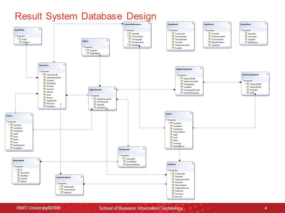 Result System Database Design RMIT University©2009 School of Business Information Technology 4
