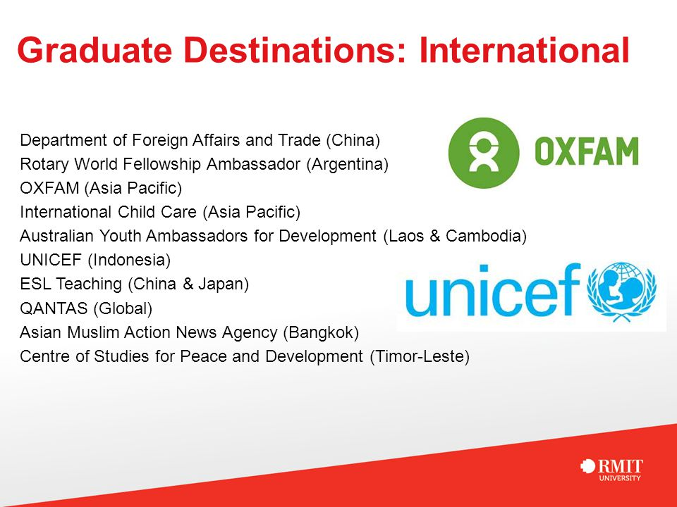 Graduate Destinations: International Department of Foreign Affairs and Trade (China) Rotary World Fellowship Ambassador (Argentina) OXFAM (Asia Pacific) International Child Care (Asia Pacific) Australian Youth Ambassadors for Development (Laos & Cambodia) UNICEF (Indonesia) ESL Teaching (China & Japan) QANTAS (Global) Asian Muslim Action News Agency (Bangkok) Centre of Studies for Peace and Development (Timor-Leste)