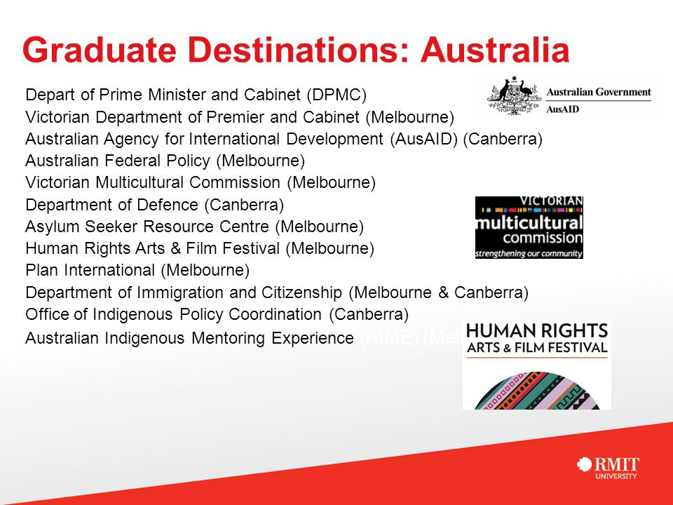 Graduate Destinations: Australia Depart of Prime Minister and Cabinet (DPMC) Victorian Department of Premier and Cabinet (Melbourne) Australian Agency for International Development (AusAID) (Canberra) Australian Federal Policy (Melbourne) Victorian Multicultural Commission (Melbourne) Department of Defence (Canberra) Asylum Seeker Resource Centre (Melbourne) Human Rights Arts & Film Festival (Melbourne) Plan International (Melbourne) Department of Immigration and Citizenship (Melbourne & Canberra) Office of Indigenous Policy Coordination (Canberra) Australian Indigenous Mentoring Experience (AIME) (Melbourne)