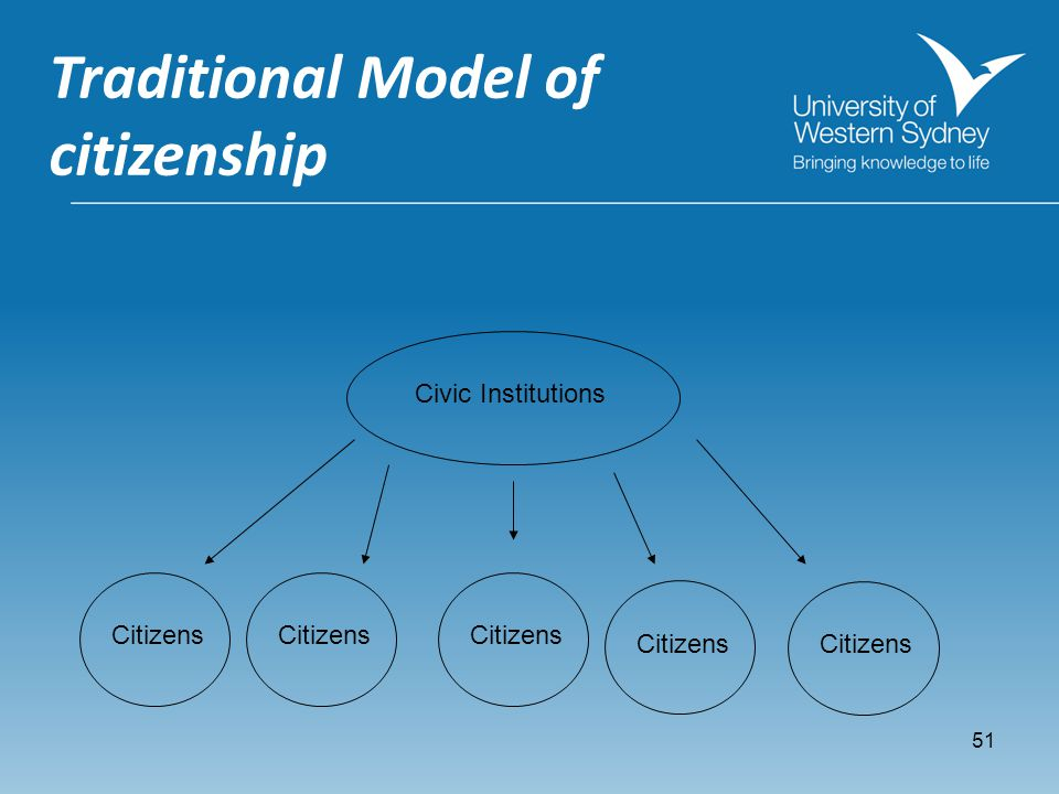 51 Traditional Model of citizenship Civic Institutions Citizens
