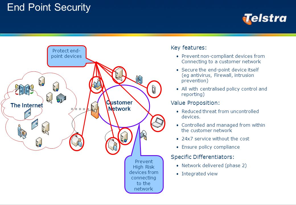 End Point Security Key features: Prevent non-compliant devices from Connecting to a customer network Secure the end-point device itself (eg antivirus, Firewall, intrusion prevention) All with centralised policy control and reporting) Value Proposition: Reduced threat from uncontrolled devices.